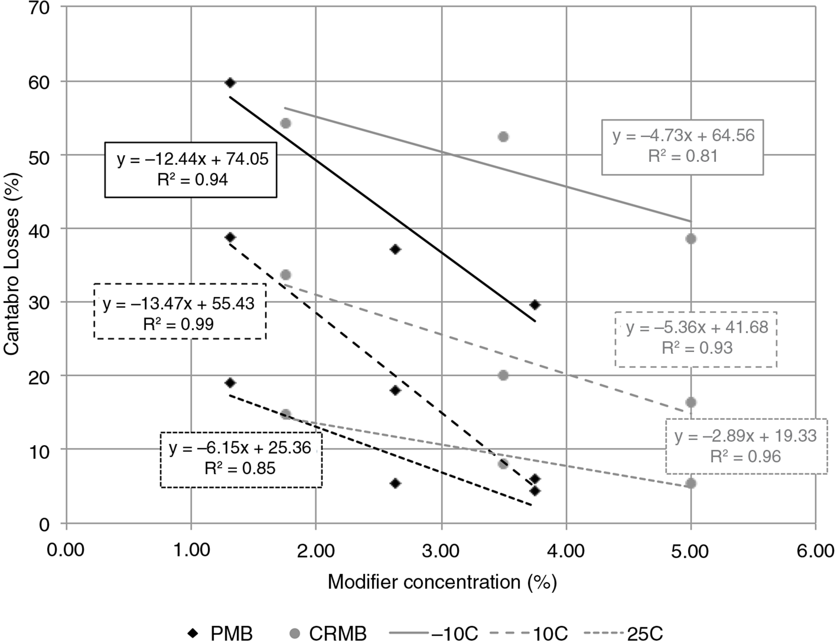 Comparison of the effect of recycled crumb rubber and polymer figure 8 pooptronica Choice Image
