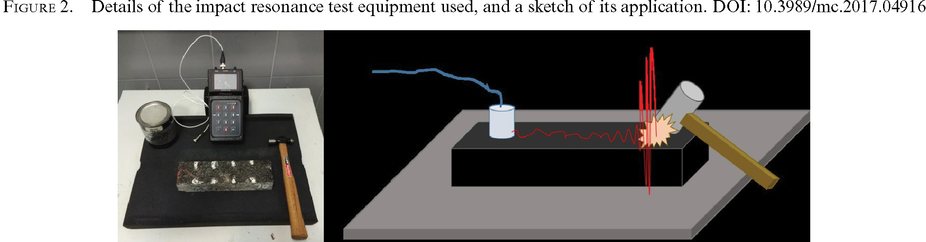Analysis of the sensitivity of the impact resonance frequency test