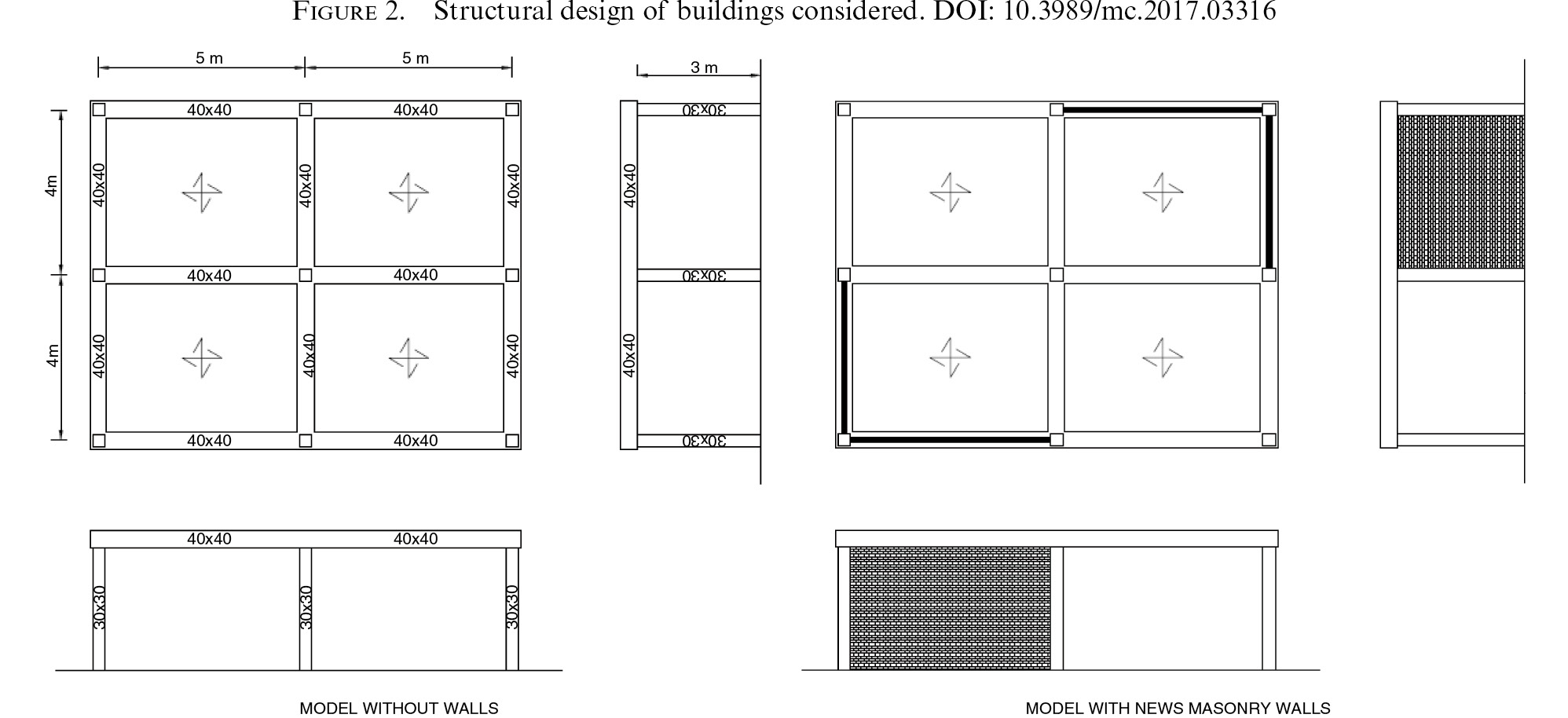 Impact of using lightweight eco-bricks as enclosures for individual